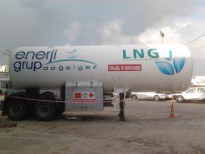 Tanker Kaplama